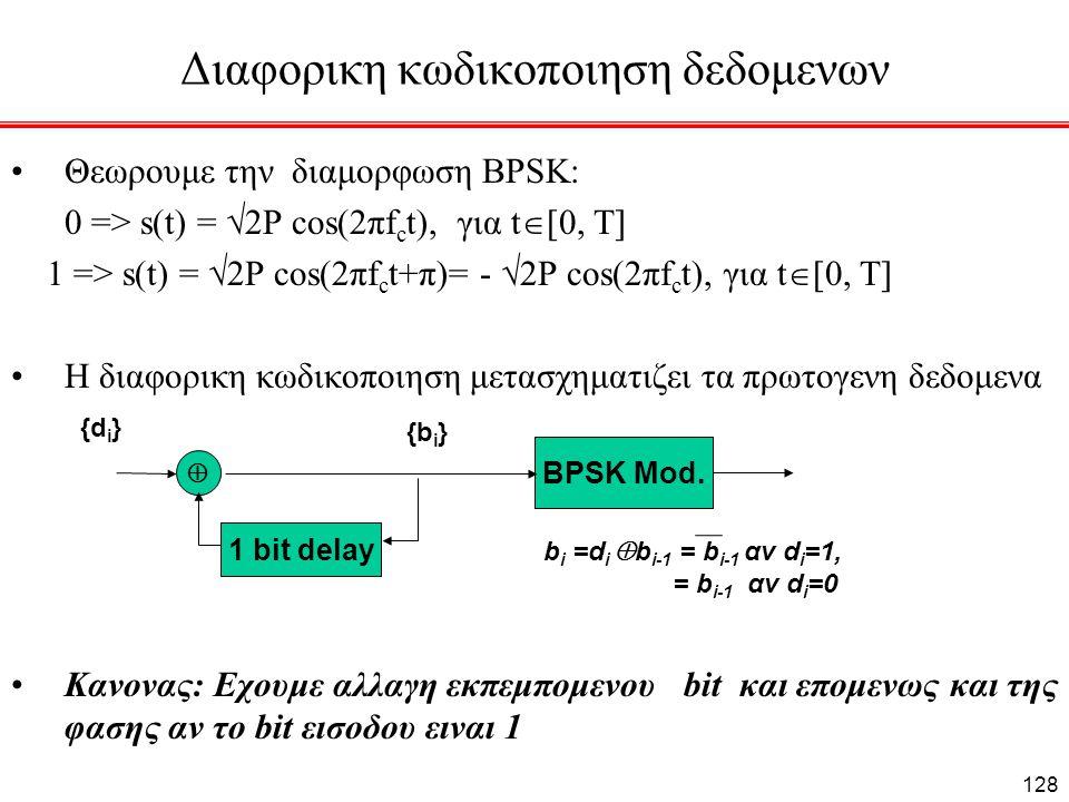Διαφορικη κωδικοποιηση δεδομενων Θεωρουμε την διαμορφωση BPSK: 0 => s(t) =  2P cos(2πf c t), για t  [0, T] 1 => s(t) =  2P cos(2πf c t+π)= -  2P cos(2πf c t), για t  [0, T] Η διαφορικη κωδικοποιηση μετασχηματιζει τα πρωτογενη δεδομενα Κανονας: Εχουμε αλλαγη εκπεμπομενου bit και επομενως και της φασης αν τo bit εισοδου ειναι 1  BPSK Mod.