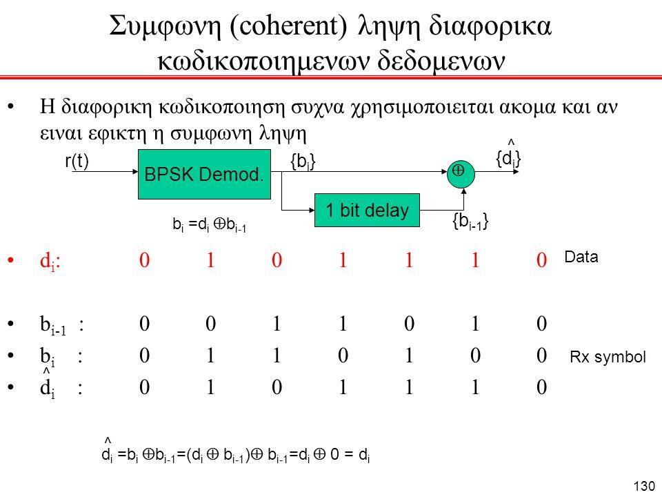 Συμφωνη (coherent) ληψη διαφορικα κωδικοποιημενων δεδομενων Η διαφορικη κωδικοποιηση συχνα χρησιμοποιειται ακομα και αν ειναι εφικτη η συμφωνη ληψη d i : 0101110 b i-1 :0011010 b i :0110100 Rx symbol d i :0101110 BPSK Demod.