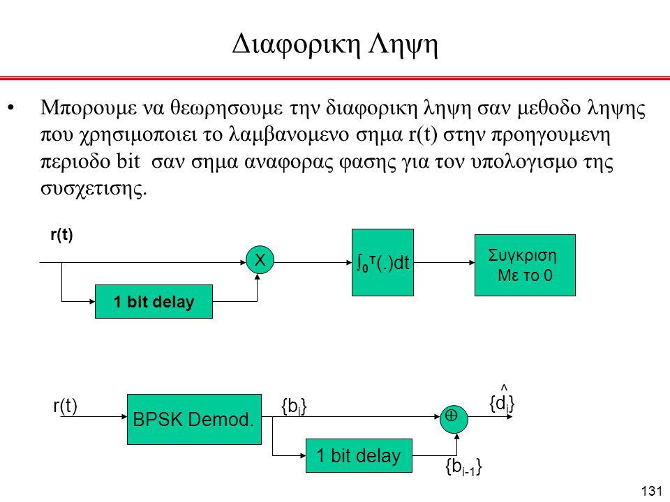 Διαφορικη Ληψη Μπορουμε να θεωρησουμε την διαφορικη ληψη σαν μεθοδο ληψης που χρησιμοποιει το λαμβανομενο σημα r(t) στην προηγουμενη περιοδο bit σαν σημα αναφορας φασης για τον υπολογισμο της συσχετισης.