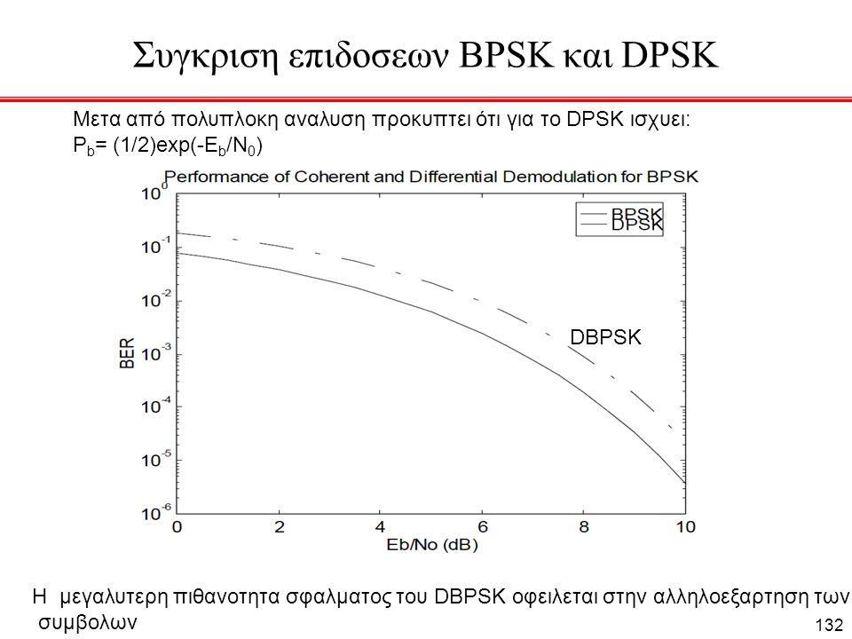 Συγκριση επιδοσεων BPSK και DPSK Μετα από πολυπλοκη αναλυση προκυπτει ότι για το DPSK ισχυει: P b = (1/2)exp(-E b /N 0 ) 132 H μεγαλυτερη πιθανοτητα σφαλματος του DBPSK οφειλεται στην αλληλοεξαρτηση των συμβολων DBPSK