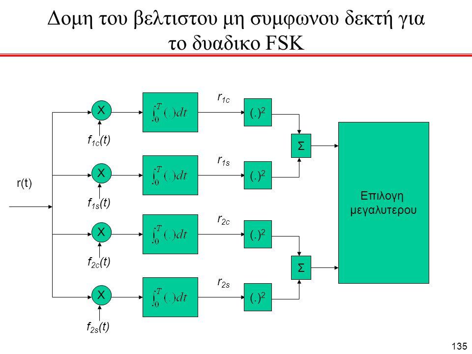 Δομη του βελτιστου μη συμφωνου δεκτή για το δυαδικο FSK Χ f 1c (t) r 1c Χ f 1s (t) r 1s Χ f 2c (t) r 2c Χ r 2s r(t) (.) 2 Σ Σ Επιλογη μεγαλυτερου f 2s (t) 135