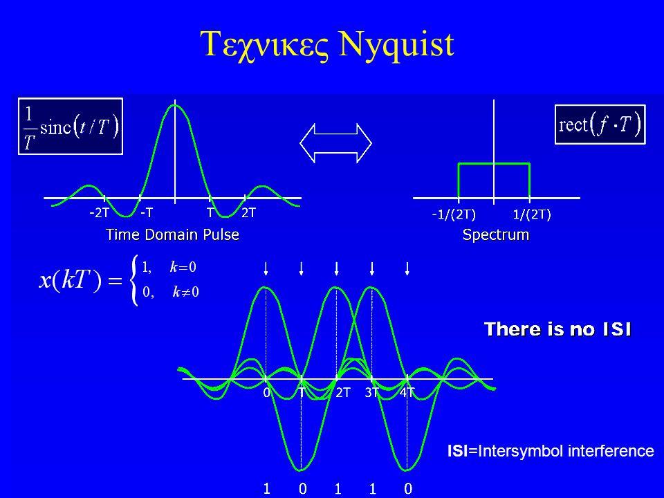 Τεχνικες Nyquist ISI=Intersymbol interference