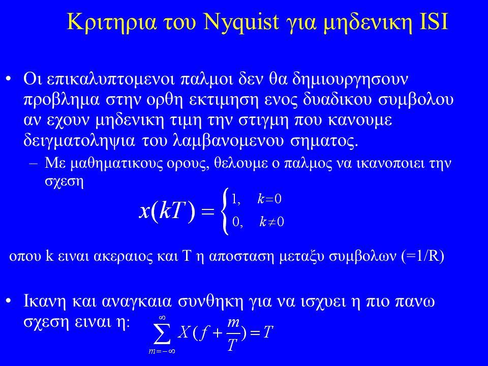 Κριτηρια του Nyquist για μηδενικη ISI Οι επικαλυπτομενοι παλμοι δεν θα δημιουργησουν προβλημα στην ορθη εκτιμηση ενος δυαδικου συμβολου αν εχουν μηδεν