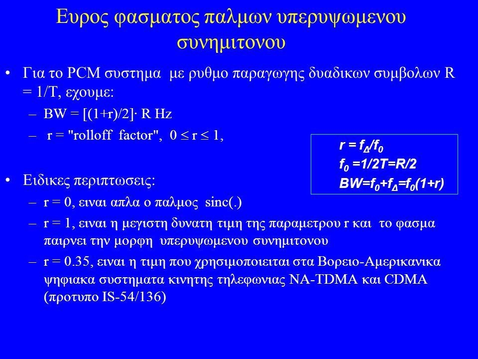Ευρος φασματος παλμων υπερυψωμενου συνημιτονου Για το PCM συστημα με ρυθμο παραγωγης δυαδικων συμβολων R = 1/T, εχουμε: –BW = [(1+r)/2]· R Hz – r = rolloff factor , 0  r  1, Ειδικες περιπτωσεις: –r = 0, ειναι απλα ο παλμος sinc(.) –r = 1, ειναι η μεγιστη δυνατη τιμη της παραμετρου r και το φασμα παιρνει την μορφη υπερυψωμενου συνημιτονου –r = 0.35, ειναι η τιμη που χρησιμοποιειται στα Βορειο-Αμερικανικα ψηφιακα συστηματα κινητης τηλεφωνιας NA-TDMA και CDMA (προτυπο IS-54/136) r = f Δ /f 0 f 0 =1/2T=R/2 BW=f 0 +f Δ =f 0 (1+r)