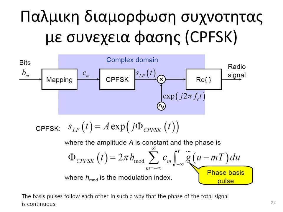Παλμικη διαμορφωση συχνοτητας με συνεχεια φασης (CPFSK) The basis pulses follow each other in such a way that the phase of the total signal is continuous 27
