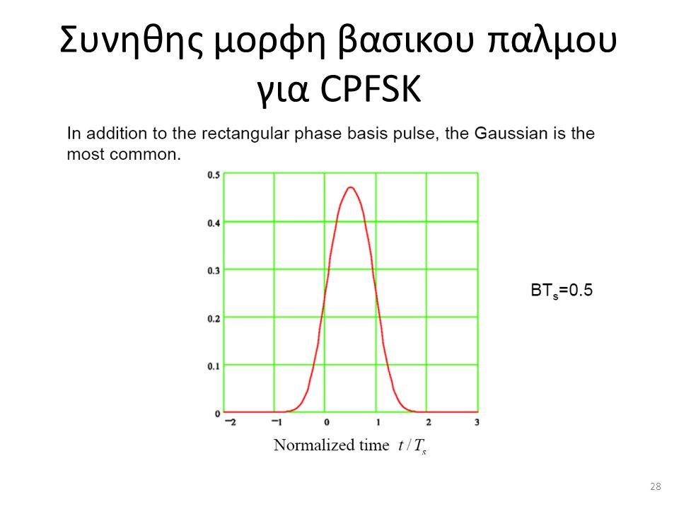 Συνηθης μορφη βασικου παλμου για CPFSK 28