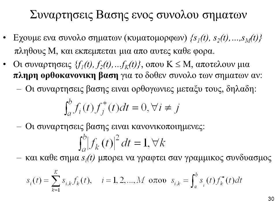 30 Συναρτησεις Βασης ενος συνολου σηματων Εχουμε ενα συνολο σηματων (κυματομορφων) {s 1 (t), s 2 (t),…,s M (t)} πληθους Μ, και εκπεμπεται μια απο αυτες καθε φορα.