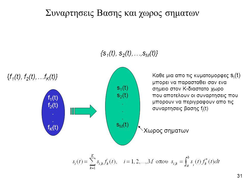31 Συναρτησεις Βασης και χωρος σηματων f 1 (t) f 2 (t). f K (t) s 1 (t) s 2 (t). s M (t) Καθε μια απο τις κυματομορφες s i (t) μπορει να παρασταθει σα