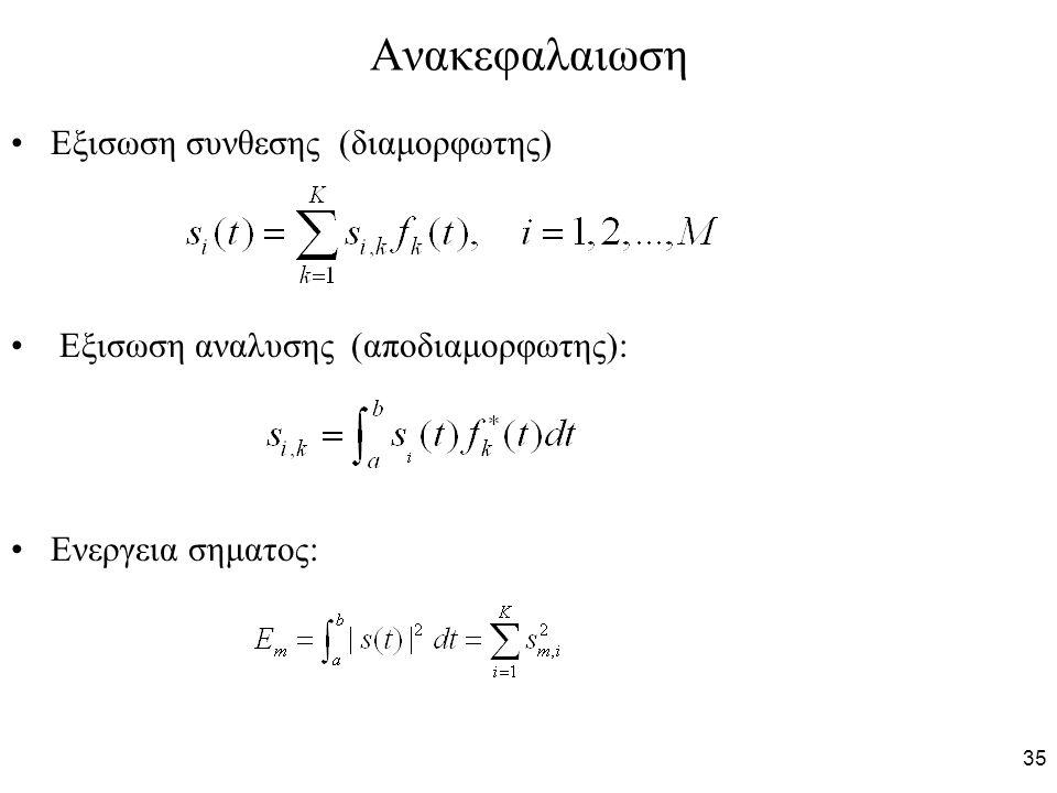 35 Ανακεφαλαιωση Εξισωση συνθεσης (διαμορφωτης) Εξισωση αναλυσης (αποδιαμορφωτης): Ενεργεια σηματος: