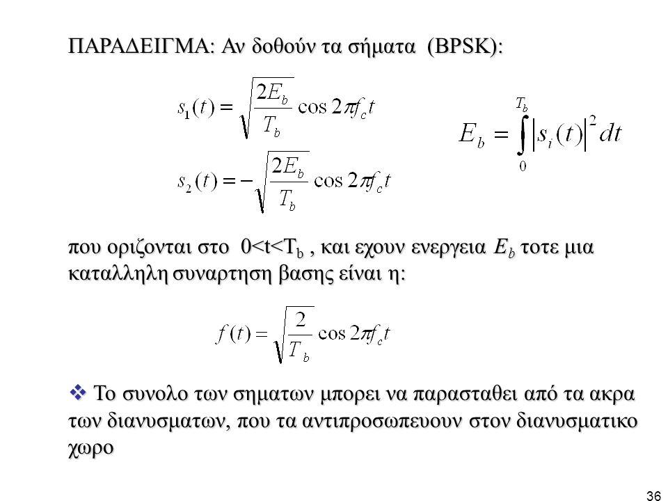 ΠΑΡΑΔΕΙΓΜΑ: Αν δοθούν τα σήματα (BPSK): που οριζονται στο 0<t<Τ b, και εχουν ενεργεια Ε b τοτε μια καταλληλη συναρτηση βασης είναι η:  Το συνολο των σηματων μπορει να παρασταθει από τα ακρα των διανυσματων, που τα αντιπροσωπευουν στον διανυσματικο χωρο 36