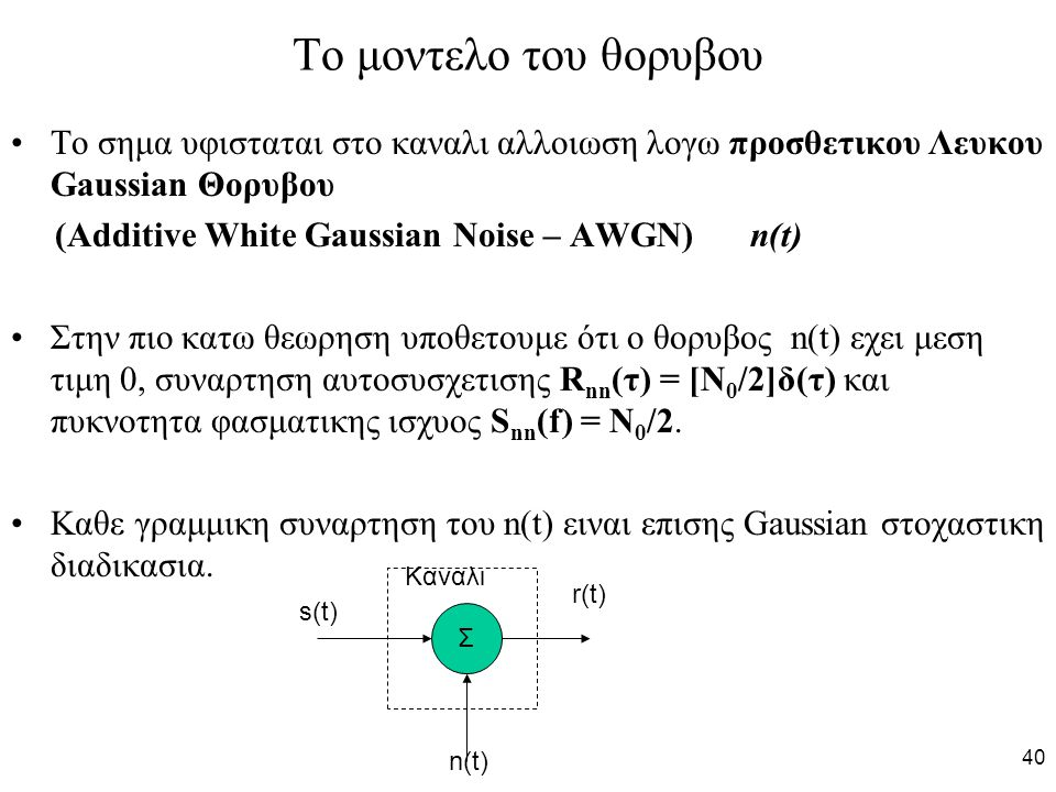 40 To μοντελο του θορυβου Το σημα υφισταται στο καναλι αλλοιωση λογω προσθετικου Λευκου Gaussian Θορυβου (Αdditive White Gaussian Noise – AWGN) n(t) Στην πιο κατω θεωρηση υποθετουμε ότι ο θορυβος n(t) εχει μεση τιμη 0, συναρτηση αυτοσυσχετισης R nn (τ) = [N 0 /2]δ(τ) και πυκνοτητα φασματικης ισχυος S nn (f) = N 0 /2.
