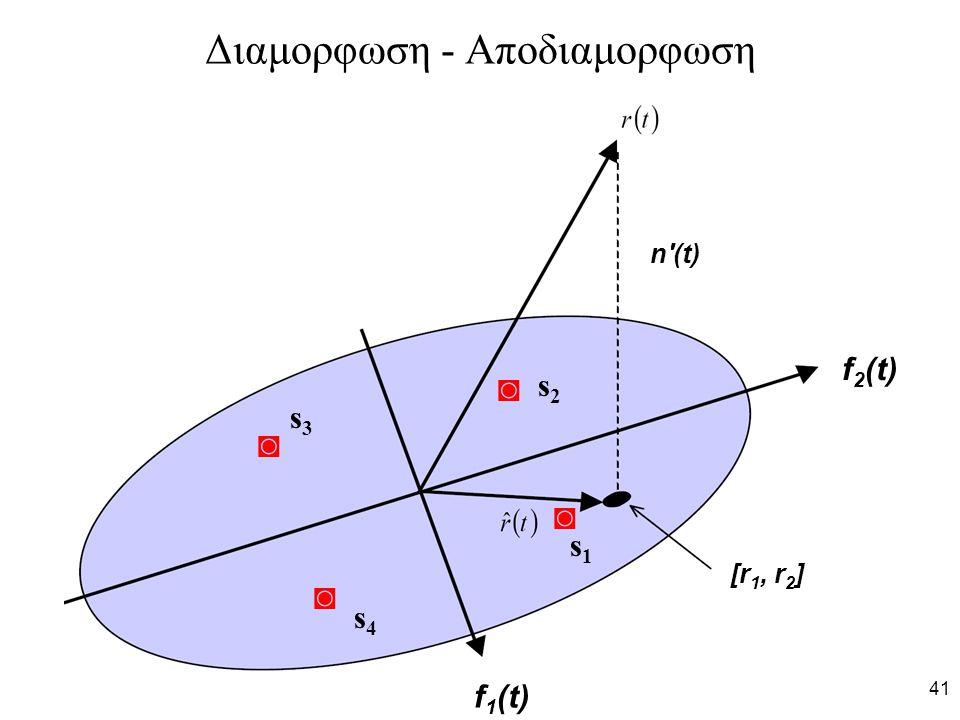Διαμορφωση - Αποδιαμορφωση 41 ◙ ◙ ◙ ◙ s3s3 s4s4 s2s2 s1s1 [r 1, r 2 ] f 2 (t) f 1 (t) n (t)