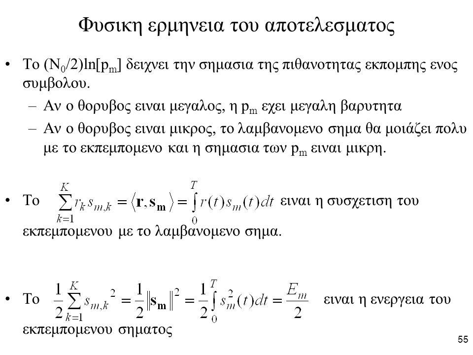55 Φυσικη ερμηνεια του αποτελεσματος Το (Ν 0 /2)ln[p m ] δειχνει την σημασια της πιθανοτητας εκπομπης ενος συμβολου. –Αν ο θορυβος ειναι μεγαλος, η p
