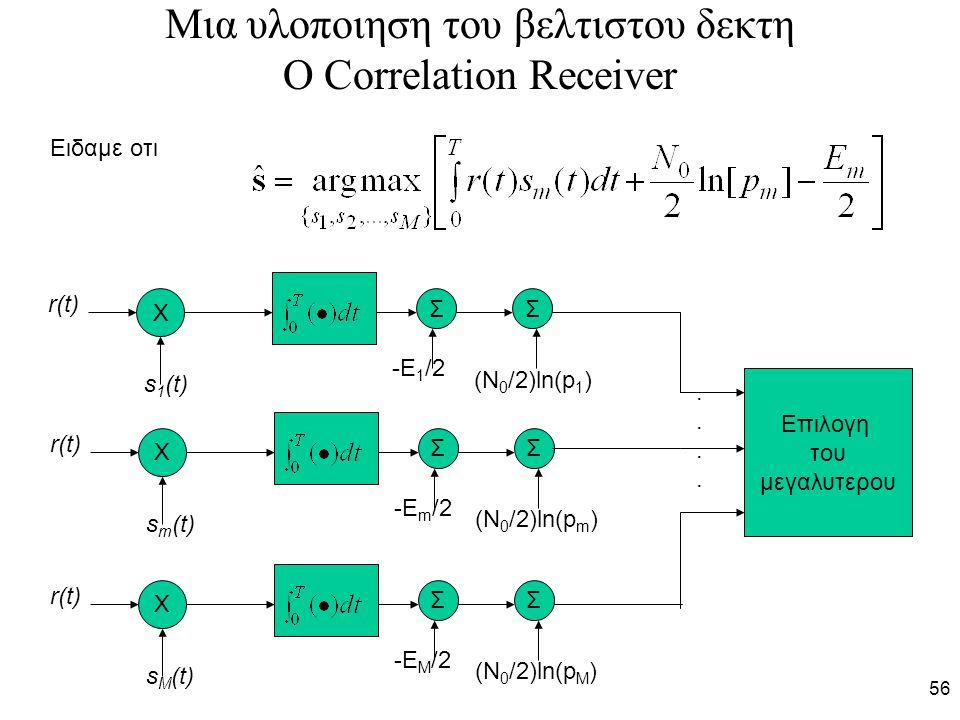 56 Μια υλοποιηση του βελτιστου δεκτη Ο Correlation Receiver Ειδαμε οτι Χ r(t) s 1 (t) ΣΣ -Ε 1 /2 (Ν 0 /2)ln(p 1 ) Επιλογη του μεγαλυτερου Χ r(t) s m (t) ΣΣ -Ε m /2 (Ν 0 /2)ln(p m ) Χ r(t) s M (t) ΣΣ -Ε M /2 (Ν 0 /2)ln(p M )........