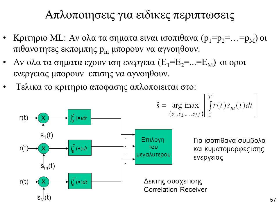 57 Απλοποιησεις για ειδικες περιπτωσεις Κριτηριο ML: Αν ολα τα σηματα ειναι ισοπιθανα (p 1 =p 2 =…=p M ) οι πιθανοτητες εκπομπης p m μπορουν να αγνοηθουν.