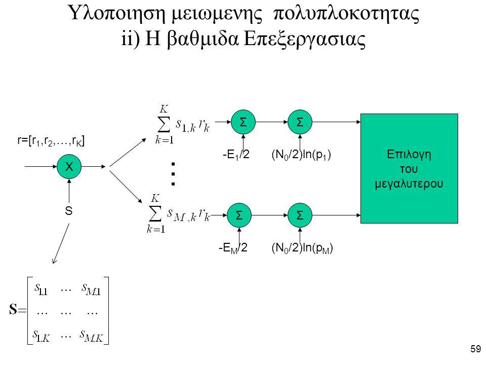 59 Υλοποιηση μειωμενης πολυπλοκοτητας ii) Η βαθμιδα Επεξεργασιας Χ r=[r 1,r 2,…,r K ] S Σ Σ Σ Σ Επιλογη του μεγαλυτερου -Ε 1 /2 -Ε Μ /2 (Ν 0 /2)ln(p 1 ) (Ν 0 /2)ln(p M ) …