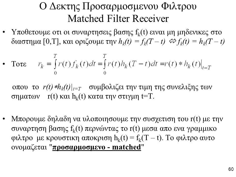 60 Ο Δεκτης Προσαρμοσμενου Φιλτρου Matched Filter Receiver Υποθετουμε οτι οι συναρτησεις βασης f k (t) ειναι μη μηδενικες στο διαστημα [0,Τ], και οριζουμε την h k (t) = f k (T – t)  f k (t) = h k (T – t) Τοτε οπου το r(t)  h k (t)| t=T συμβολιζει την τιμη της συνελιξης των σηματων r(t) και h k (t) κατα την στιγμη t=T.