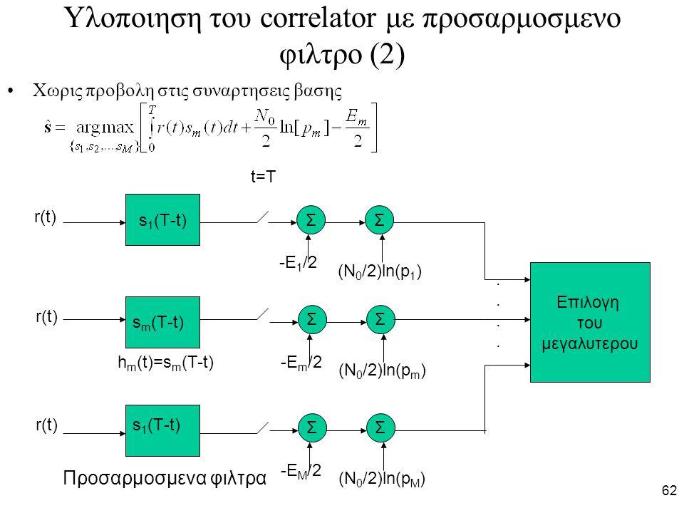 62 Υλοποιηση του correlator με προσαρμοσμενο φιλτρο (2) Χωρις προβολη στις συναρτησεις βασης s 1 (Τ-t) r(t) ΣΣ -Ε 1 /2 (Ν 0 /2)ln(p 1 ) Επιλογη του μεγαλυτερου r(t) s m (Τ-t) ΣΣ -Ε m /2 (Ν 0 /2)ln(p m ) r(t) ΣΣ -Ε M /2 (Ν 0 /2)ln(p M )........