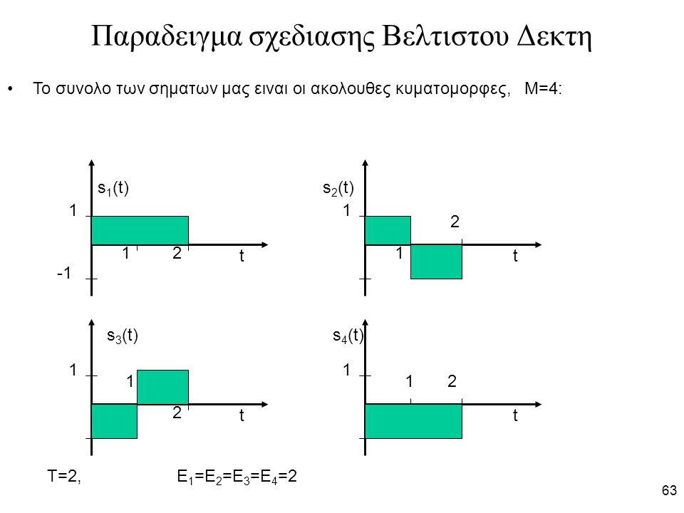 63 Παραδειγμα σχεδιασης Βελτιστου Δεκτη Το συνολο των σηματων μας ειναι οι ακολουθες κυματομορφες, Μ=4: s 1 (t) s 2 (t) s 3 (t) s 4 (t) 1 12 t 1 12 t
