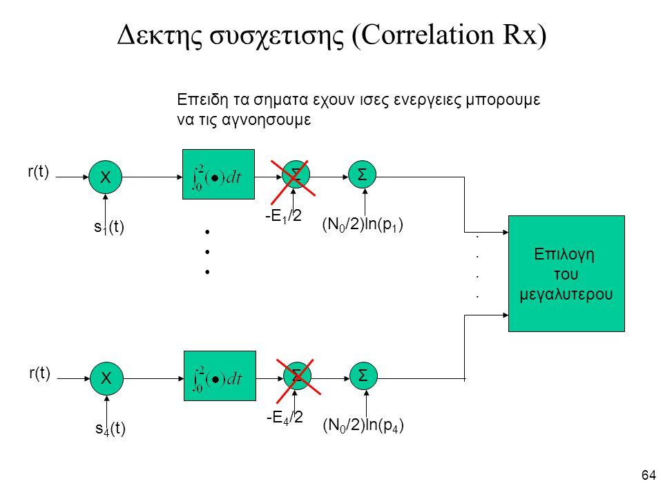 64 Δεκτης συσχετισης (Correlation Rx) Χ r(t) s 1 (t) ΣΣ -Ε 1 /2 (Ν 0 /2)ln(p 1 ) Επιλογη του μεγαλυτερου Χ r(t) s 4 (t) ΣΣ -Ε 4 /2 (Ν 0 /2)ln(p 4 )........
