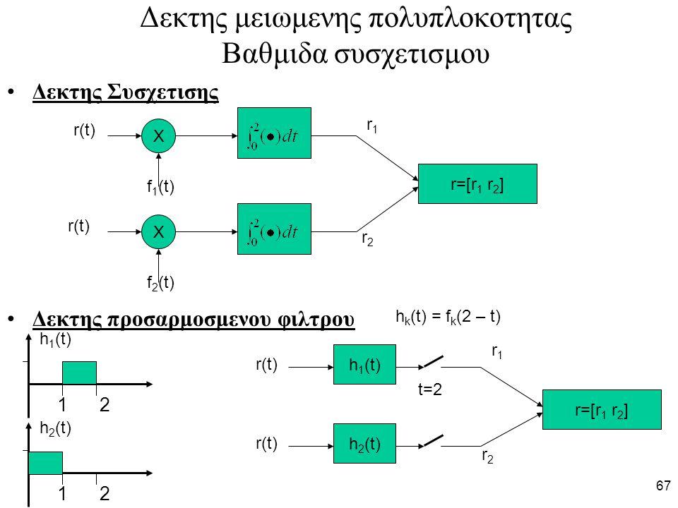 67 Δεκτης μειωμενης πολυπλοκοτητας Βαθμιδα συσχετισμου Δεκτης Συσχετισης Δεκτης προσαρμοσμενου φιλτρου Χ f 1 (t) Χ f 2 (t) r(t) r=[r 1 r 2 ] r 1 r2r2 h 1 (t) r(t) h 2 (t) r(t) r1r1 r2r2 r=[r 1 r 2 ] h k (t) = f k (2 – t) 1 2 h 1 (t) 1 2 h 2 (t) t=2