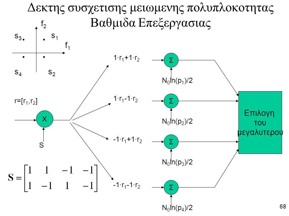 68 Δεκτης συσχετισης μειωμενης πολυπλοκοτητας Βαθμιδα Επεξεργασιας Σ Ν 0 ln(p 1 )/2 1·r 1 +1·r 2 Σ Ν 0 ln(p 2 )/2 1·r 1 -1·r 2 Σ Ν 0 ln(p 3 )/2 -1·r 1 +1·r 2 Σ Ν 0 ln(p 4 )/2 -1·r 1 -1·r 2 Επιλογη του μεγαλυτερου Χ r=[r 1,r 2 ] S s1s1 s3s3 s4s4 s2s2 f1f1 f2f2
