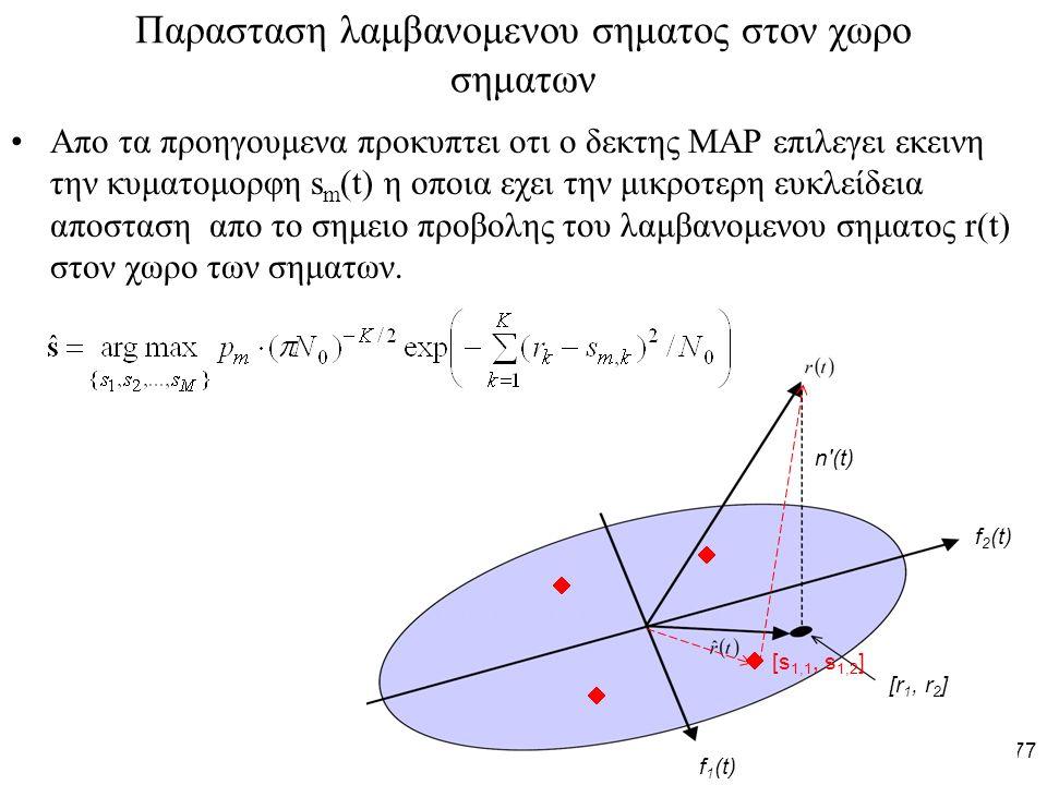 77 Παρασταση λαμβανομενου σηματος στον χωρο σηματων Απο τα προηγουμενα προκυπτει οτι ο δεκτης MAP επιλεγει εκεινη την κυματομορφη s m (t) η οποια εχει την μικροτερη ευκλείδεια αποσταση απο το σημειο προβολης του λαμβανομενου σηματος r(t) στον χωρο των σηματων.
