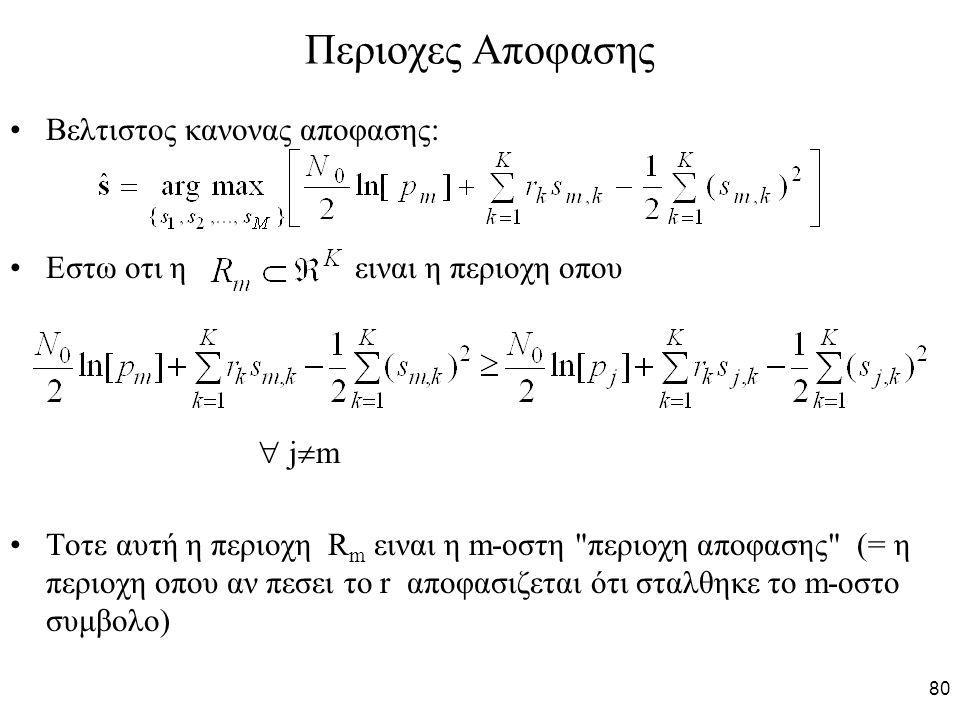 80 Περιοχες Αποφασης Βελτιστος κανονας αποφασης: Εστω οτι η ειναι η περιοχη οπου  j  m Τοτε αυτή η περιοχη R m ειναι η m-οστη περιοχη αποφασης (= η περιοχη οπου αν πεσει το r αποφασιζεται ότι σταλθηκε το m-οστο συμβολο)