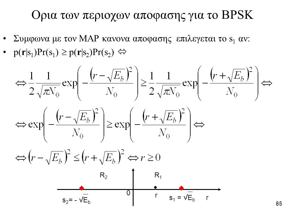 85 Ορια των περιοχων αποφασης για το BPSK Συμφωνα με τον ΜΑΡ κανονα αποφασης επιλεγεται το s 1 αν: p(r|s 1 )Pr(s 1 )  p(r|s 2 )Pr(s 2 )  s 2 = -  E