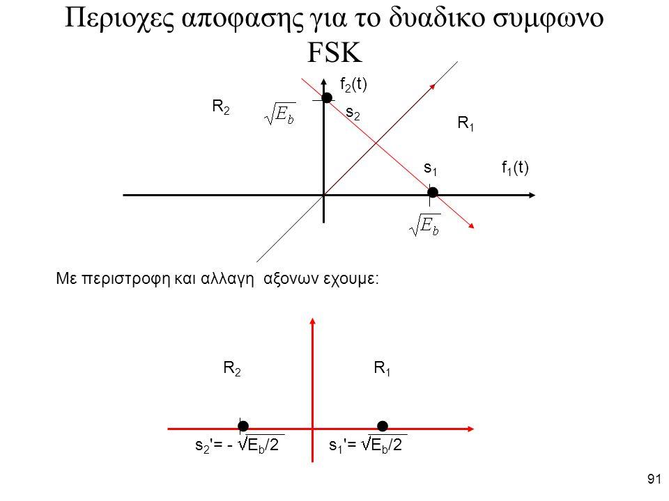 91 Περιοχες αποφασης για το δυαδικο συμφωνο FSK f 2 (t) f 1 (t) R1R1 R2R2 s2s2 s1s1 Με περιστροφη και αλλαγη αξονων εχουμε: s 2 '= -  E b /2 s 1 '= 