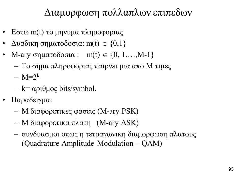 95 Διαμορφωση πολλαπλων επιπεδων Εστω m(t) το μηνυμα πληροφοριας Δυαδικη σηματοδοσια: m(t)  {0,1} M-ary σηματοδοσια : m(t)  {0, 1,…,M-1} –To σημα πληροφοριας παιρνει μια απο Μ τιμες –Μ=2 k –k= αριθμος bits/symbol.