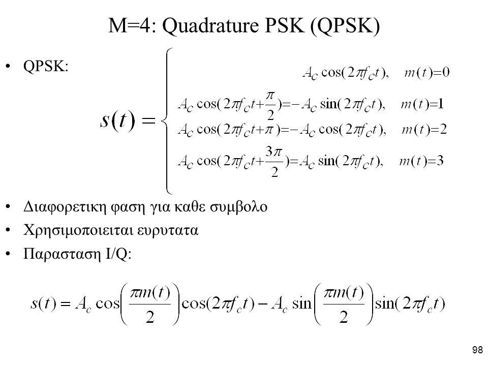 98 M=4: Quadrature PSK (QPSK) QPSK: Διαφορετικη φαση για καθε συμβολο Χρησιμοποιειται ευρυτατα Παρασταση I/Q: