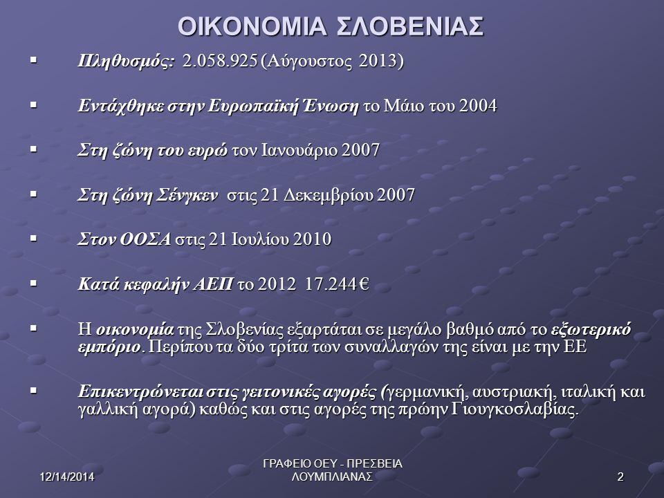 212/14/2014 ΓΡΑΦΕΙΟ ΟΕΥ - ΠΡΕΣΒΕΙΑ ΛΟΥΜΠΛΙΑΝΑΣ ΟΙΚΟΝΟΜΙΑ ΣΛΟΒΕΝΙΑΣ  Πληθυσμός: 2.058.925 (Αύγουστος 2013)  Εντάχθηκε στην Ευρωπαϊκή Ένωση το Μάιο του 2004  Στη ζώνη του ευρώ τον Ιανουάριο 2007  Στη ζώνη Σένγκεν στις 21 Δεκεμβρίου 2007  Στον ΟΟΣΑ στις 21 Ιουλίου 2010  Κατά κεφαλήν ΑΕΠ το 2012 17.244 €  Η οικονομία της Σλοβενίας εξαρτάται σε μεγάλο βαθμό από το εξωτερικό εμπόριο.