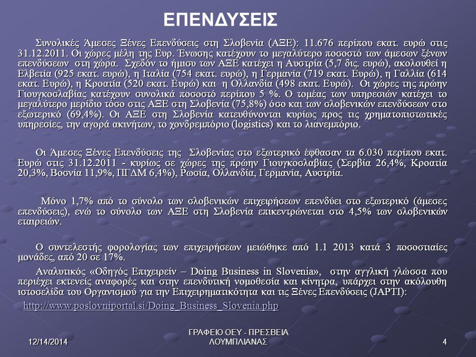 412/14/2014 ΓΡΑΦΕΙΟ ΟΕΥ - ΠΡΕΣΒΕΙΑ ΛΟΥΜΠΛΙΑΝΑΣ Συνολικές Άμεσες Ξένες Επενδύσεις στη Σλοβενία (ΑΞΕ): 11.676 περίπου εκατ.