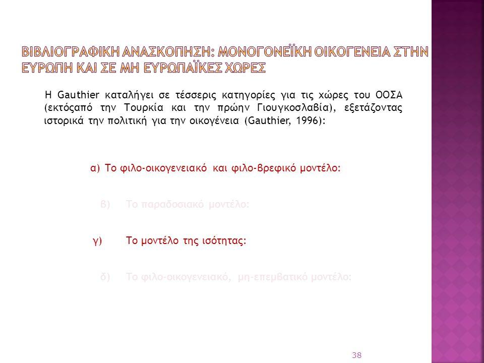 Η Gauthier καταλήγει σε τέσσερις κατηγορίες για τις χώρες του ΟΟΣΑ (εκτόςαπό την Τουρκία και την πρώην Γιουγκοσλαβία), εξετάζοντας ιστορικά την πολιτι