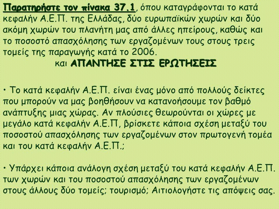 Παρατηρήστε τον πίνακα 37.1 Παρατηρήστε τον πίνακα 37.1, όπου καταγράφονται το κατά κεφαλήν Α.Ε.Π. της Ελλάδας, δύο ευρωπαϊκών χωρών και δύο ακόμη χωρ