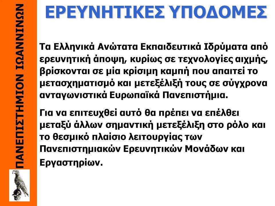 ΠΑΝΕΠΙΣΤΗΜΙΟΝ ΙΩΑΝΝΙΝΩΝ Στρατηγικός Στόχος Στρατηγικός Στόχος –«Να προσφέρουμε στην Ακαδημαϊκή Κοινότητα του Πανεπιστημίου Ιωαννίνων και στην ευρύτερη περιοχή την Αρτιότερη Πανεπιστημιακή Βιβλιοθήκη της Ελλάδος και όχι μόνο».