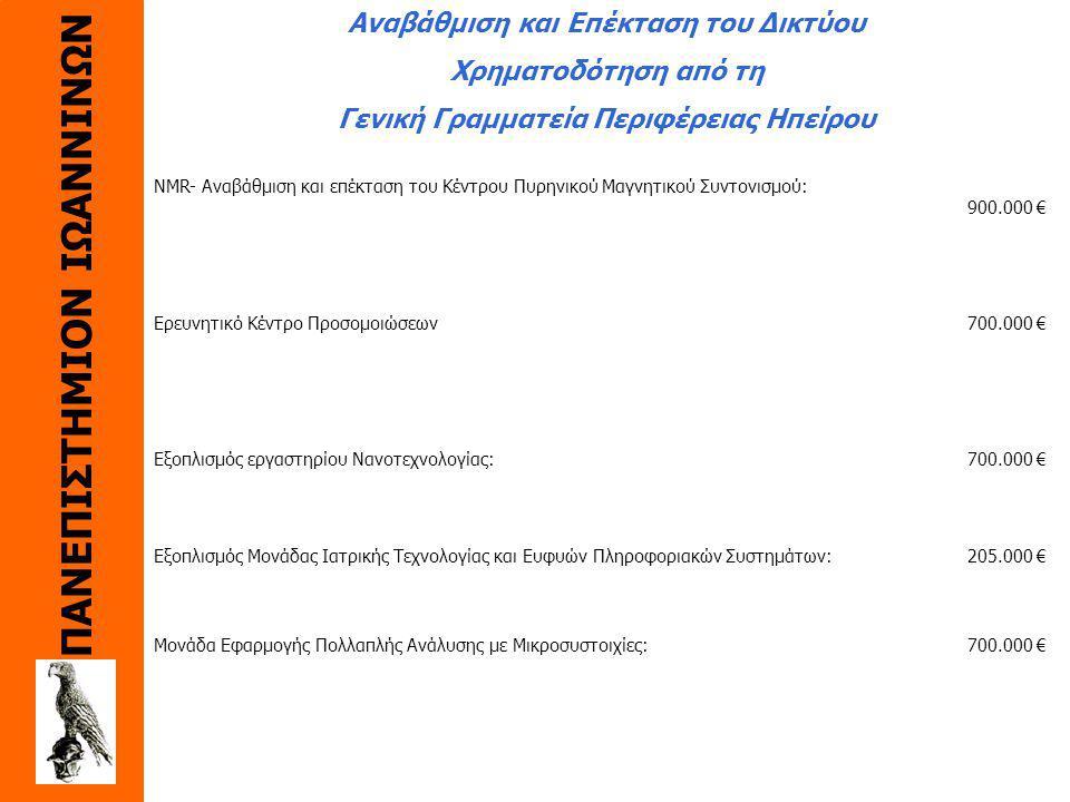 ΠΑΝΕΠΙΣΤΗΜΙΟΝ ΙΩΑΝΝΙΝΩΝ Άξονες Ερευνητικών Δραστηριοτήτων Τεχνολογιών Αιχμής  Βιοχημική-Βιολογική-Βιοϊατρική Έρευνα  Νέα Υλικά  Τεχνολογία-Συντήρησ