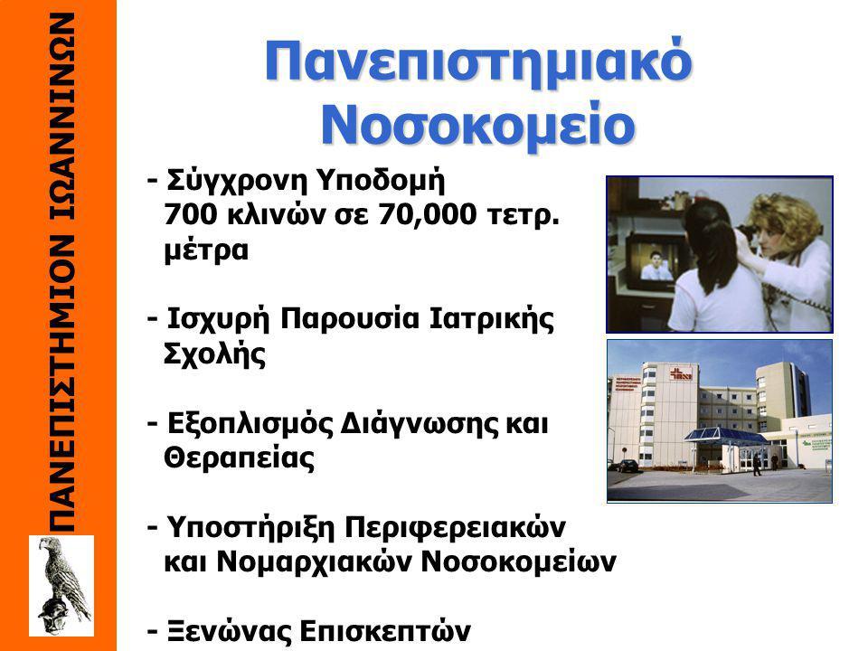 ΠΑΝΕΠΙΣΤΗΜΙΟΝ ΙΩΑΝΝΙΝΩΝ NMR- Αναβάθμιση και επέκταση του Κέντρου Πυρηνικού Μαγνητικού Συντονισμού: 900.000 € Ερευνητικό Κέντρο Προσομοιώσεων700.000 € Εξοπλισμός εργαστηρίου Νανοτεχνολογίας:700.000 € Εξοπλισμός Μονάδας Ιατρικής Τεχνολογίας και Ευφυών Πληροφοριακών Συστημάτων:205.000 € Μονάδα Εφαρμογής Πολλαπλής Ανάλυσης με Μικροσυστοιχίες:700.000 € Αναβάθμιση και Επέκταση του Δικτύου Χρηματοδότηση από τη Γενική Γραμματεία Περιφέρειας Ηπείρου