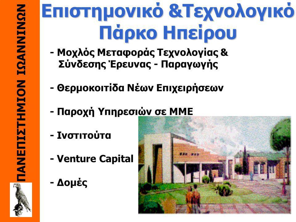 ΠΑΝΕΠΙΣΤΗΜΙΟΝ ΙΩΑΝΝΙΝΩΝ Ινστιτούτο Βιοϊατρικών Ερευνών Ερευνητική Δραστηριότητα στην Ιατρική Τεχνολογία και Βιοϊατρική Ανάπτυξη Τεχνολογικών Δραστηριοτήτων, Ανάπτυξη Εφαρμογών, Δημιουργία Νέων Κατευθύνσεων, κ.α.