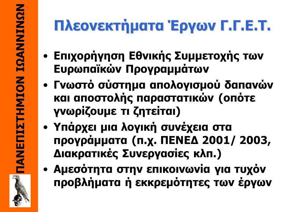 ΠΑΝΕΠΙΣΤΗΜΙΟΝ ΙΩΑΝΝΙΝΩΝ Εισροές από ΓΓΕΤ (1999-2003)