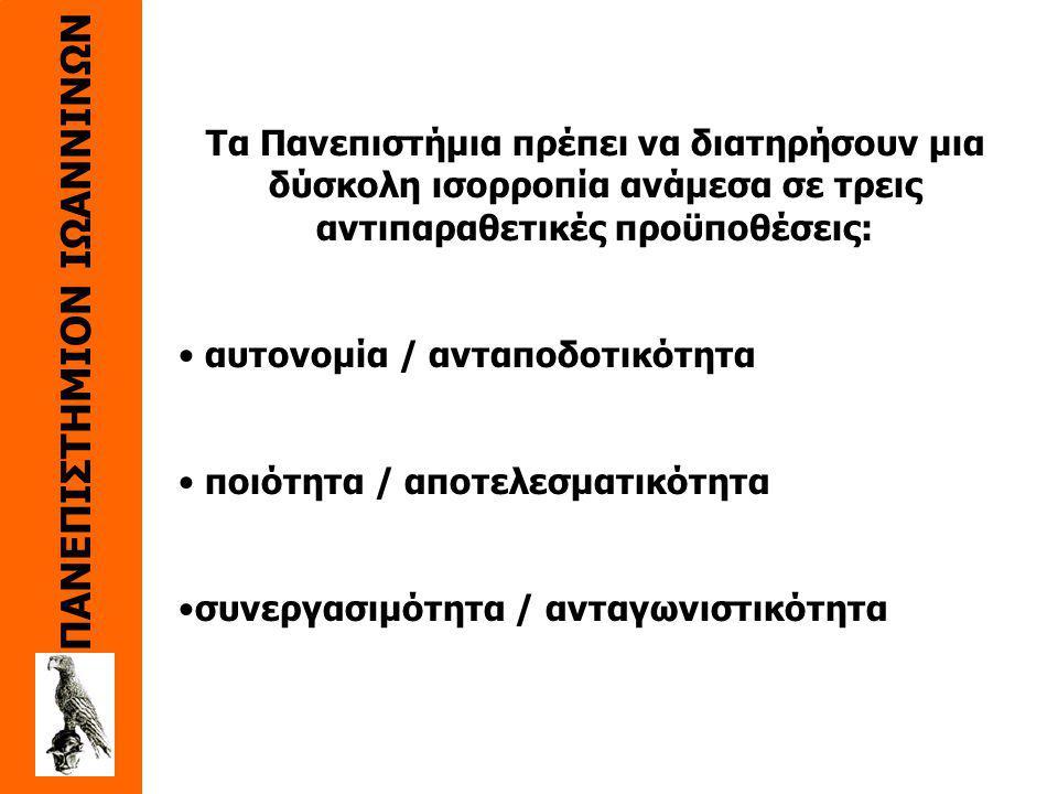 ΠΑΝΕΠΙΣΤΗΜΙΟΝ ΙΩΑΝΝΙΝΩΝ Κατανομή Έργων (διάταξη σύμφωνα με τον αριθμό έργων): Διακρατικά Προγράμματα Συνεργασίας (28) ΠΕΝΕΔ (23) Συνέδρια (5) ΕΠΕΤ ΙΙ (4) Ανθρώπινα Δίκτυα Ε&Τ Επιμόρφωσης (3) ΠΡΑΞΕ (4) ΕΠΑΝ (3) ΠΑΒΕΤ (3) ΕΝΤΕΡ 2001 (1) ΚτΠ (1)