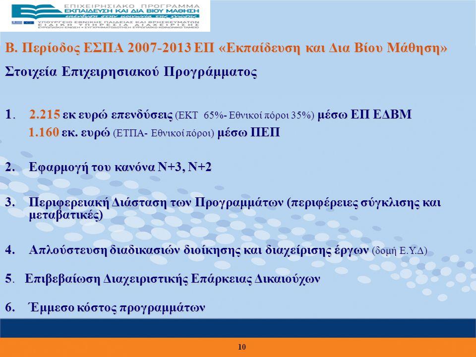 Β. Περίοδος ΕΣΠΑ 2007-2013 ΕΠ «Εκπαίδευση και Δια Βίου Μάθηση» Στοιχεία Επιχειρησιακού Προγράμματος 1. 2.215 εκ ευρώ επενδύσεις (ΕΚΤ 65%- Εθνικοί πόρο