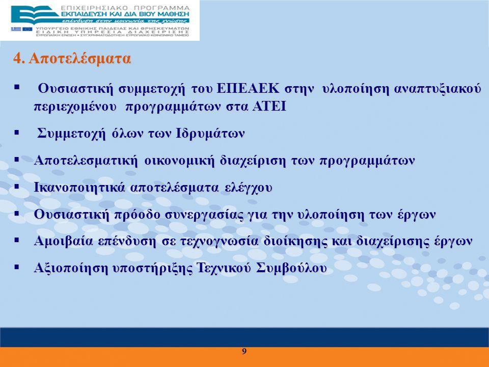 4. Αποτελέσματα  Ουσιαστική συμμετοχή του ΕΠΕΑΕΚ στην υλοποίηση αναπτυξιακού περιεχομένου προγραμμάτων στα ΑΤΕΙ  Συμμετοχή όλων των Ιδρυμάτων  Αποτ