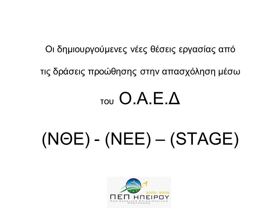 Οι δημιουργούμενες νέες θέσεις εργασίας από τις δράσεις προώθησης στην απασχόληση μέσω του Ο.Α.Ε.Δ (ΝΘΕ) - (ΝΕΕ) – (STAGE)