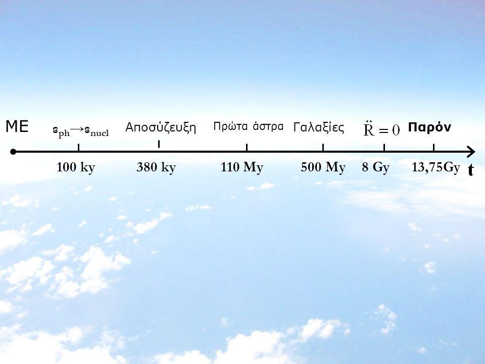 ε ph →ε nucl Αποσύζευξη Πρώτα άστρα ΓαλαξίεςΠαρόν 100 ky380 ky110 My8 Gy13,75Gy500 My