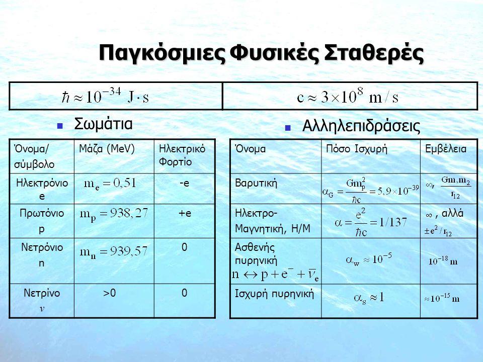 Παγκόσμιες Φυσικές Σταθερές Σωμάτια Αλληλεπιδράσεις Όνομα/ σύμβολο Μάζα (MeV)Ηλεκτρικό Φορτίο Ηλεκτρόνιο e -e-e Πρωτόνιο p +e Νετρόνιο n 0 Νετρίνο ν >