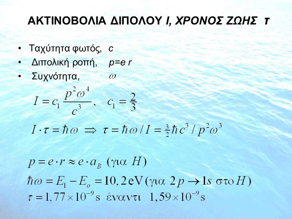 ΑΚΤΙΝΟΒΟΛΙΑ ΔΙΠΟΛΟΥ Ι, XΡΟΝΟΣ ΖΩΗΣ τ Ταχύτητα φωτός, c Διπολική ροπή, p=e r Συχνότητα,