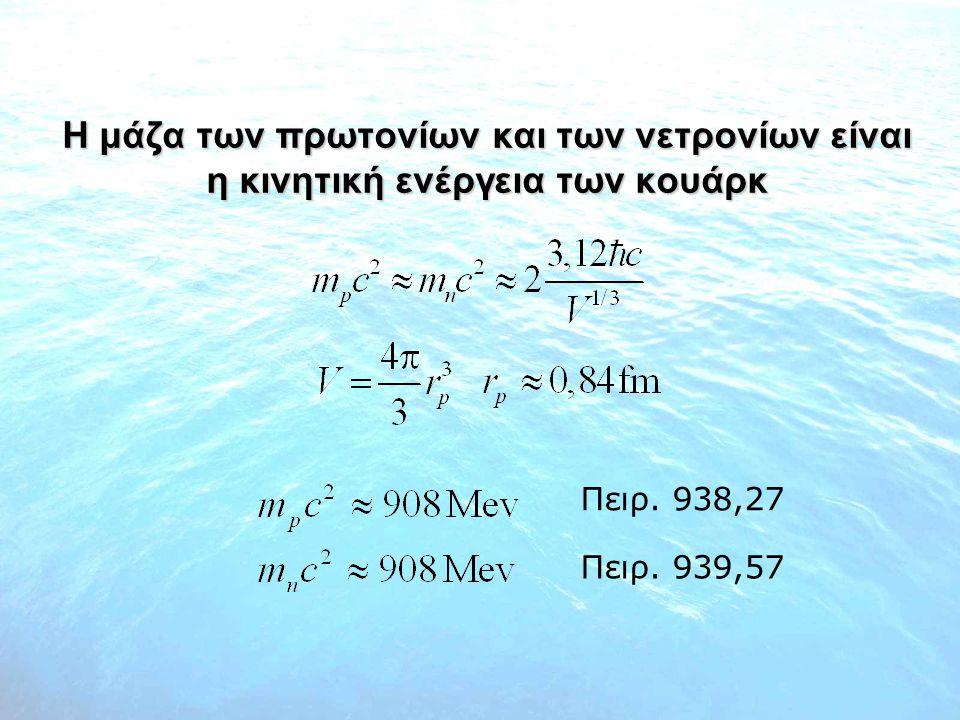 Η μάζα των πρωτονίων και των νετρονίων είναι η κινητική ενέργεια των κουάρκ Πειρ. 938,27 Πειρ. 939,57