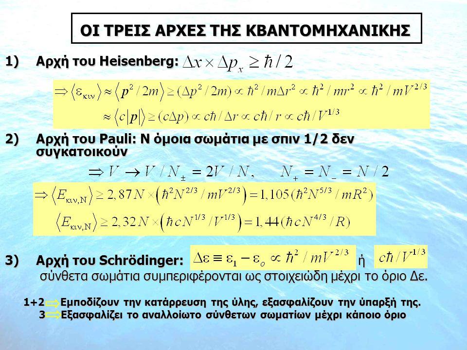 ΟΙ ΤΡΕΙΣ ΑΡΧΕΣ ΤΗΣ ΚΒΑΝΤΟΜΗΧΑΝΙΚΗΣ 1)Αρχή του Heisenberg: 2)Αρχή του Pauli: N όμοια σωμάτια με σπιν 1/2 δεν συγκατοικούν 3)Αρχή του Schrödinger: ή σύν